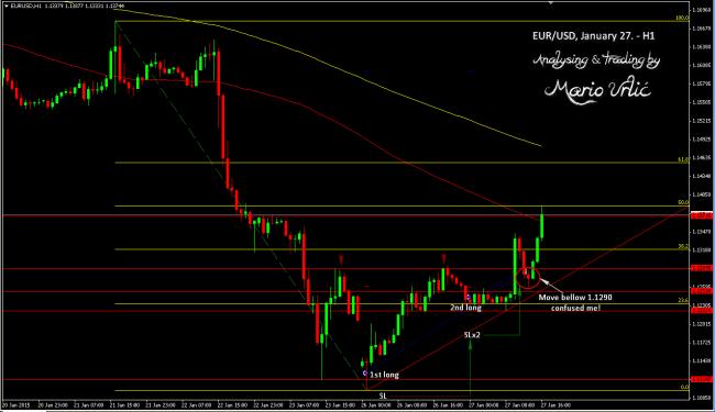 eur-usd 27.01. target