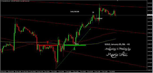 gold trade 02