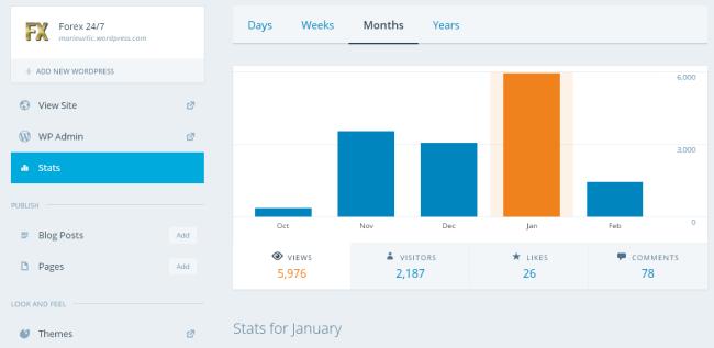 stats 01-2015