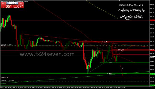 eur-usd trade2 20.05.