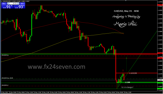 eur-usd trade2