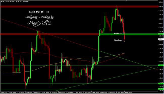 gold trade 2