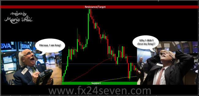 happy and mad trader