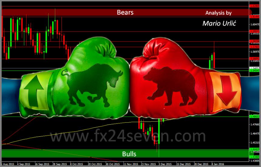 mario urlic Bulls VS Bears 2016.