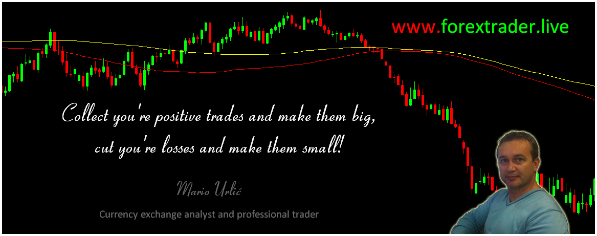Forex real time quotes