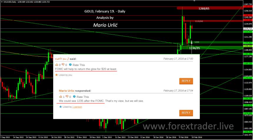 mario urlic forex gold 19.02.