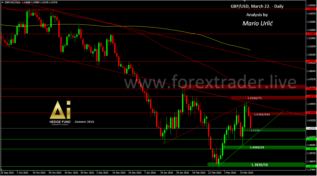 Gbp usd live forex