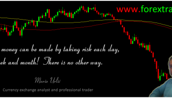 Forex trading quote 7 colors