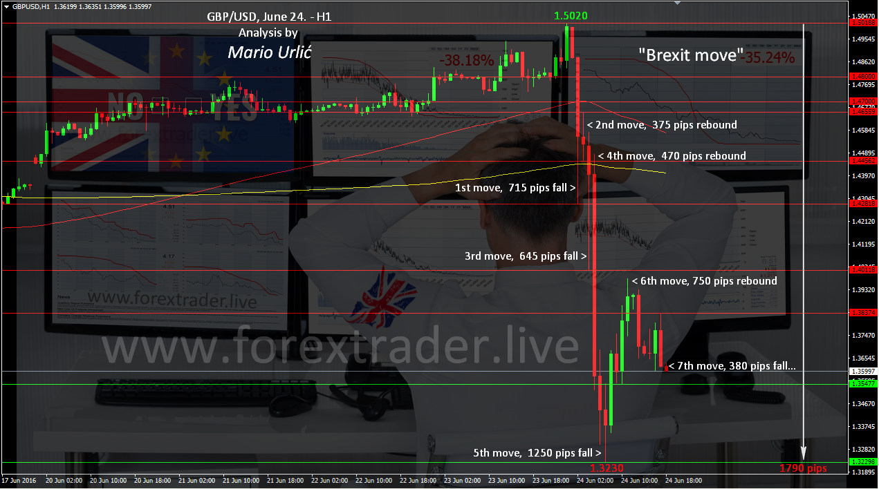 Top step trader forex