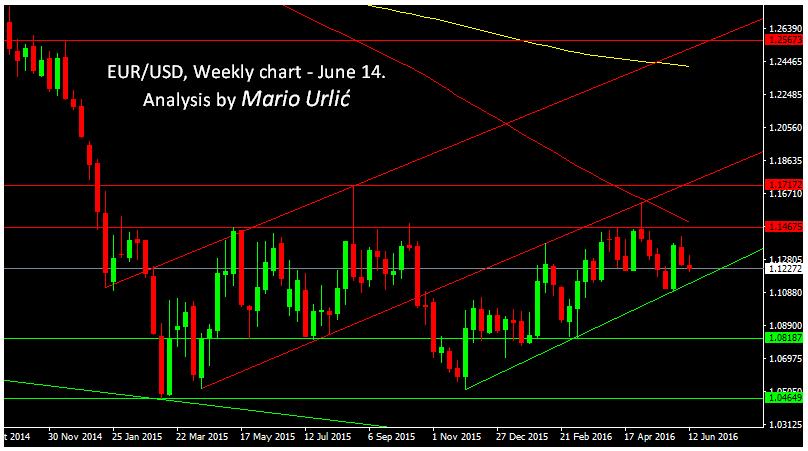 mario urlic forex eur-usd trading floor