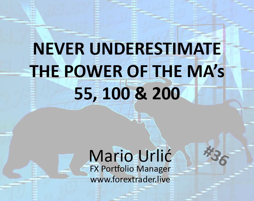Forex Quotes 36 Mario Urlic