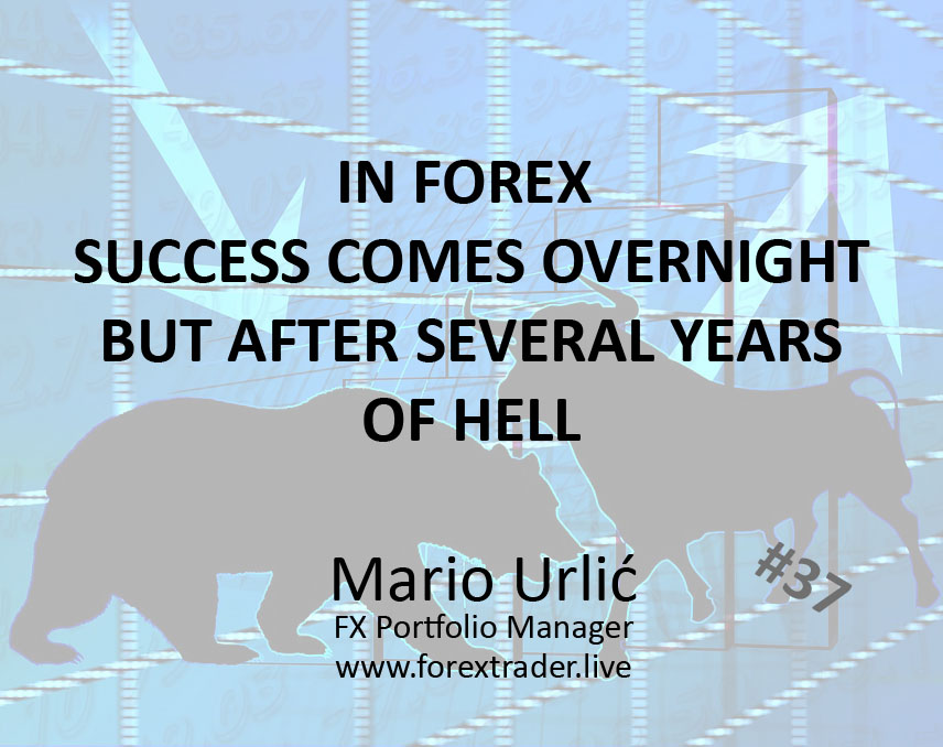 Forex quotes by Mario Urlic 37