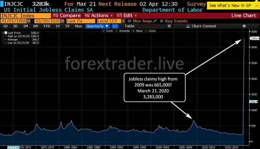 US jobless claims march 2020